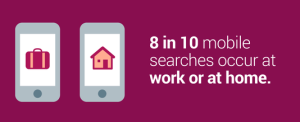 Smartphones aren't just for getting information on the go. See how Canadians Search